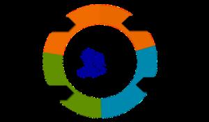 Kunden-Lebenszyklus